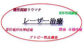 日本リュウマチレーザー研究所光中央診療所